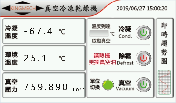 FD12-12P-L岐管落地型冷凍乾燥機產品圖-1